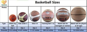 basketball size according to age